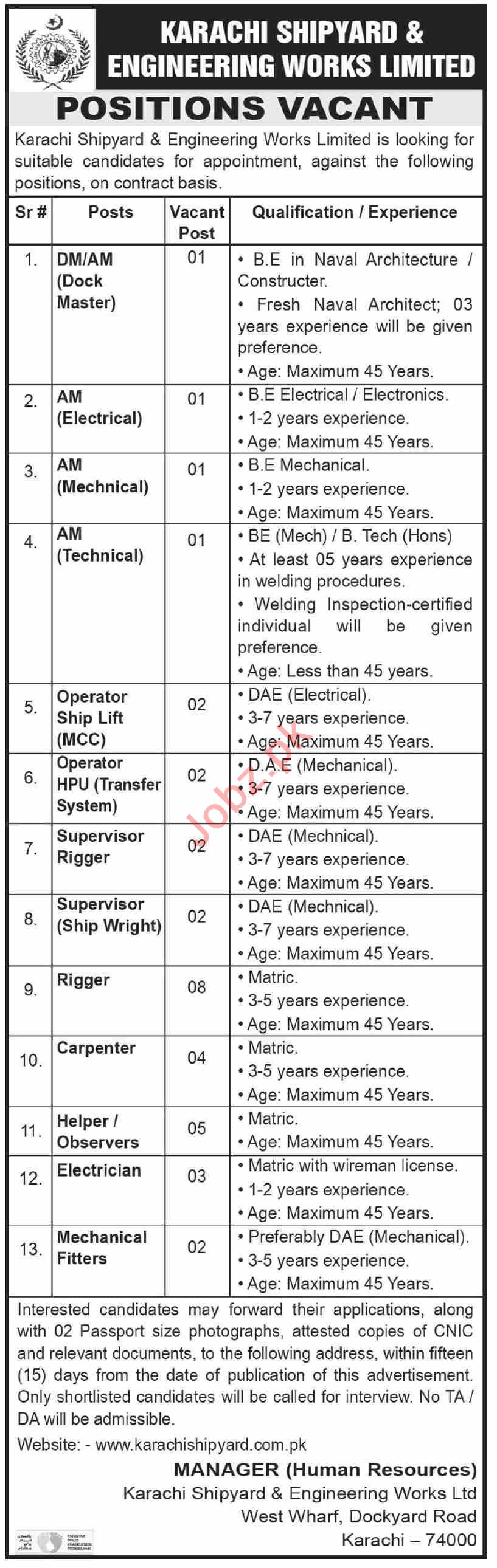 Karachi Shipyard & Engineering Works KS&EW Jobs 2020