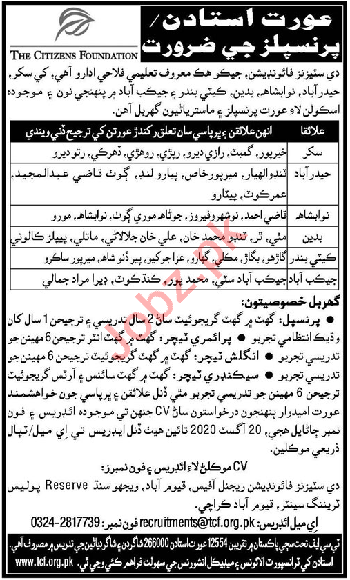 The Citizens Foundation TCF Sindh Jobs 2020 for Principals