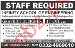 Graphic Designer & IT Officer Jobs in Infinity School Lahore