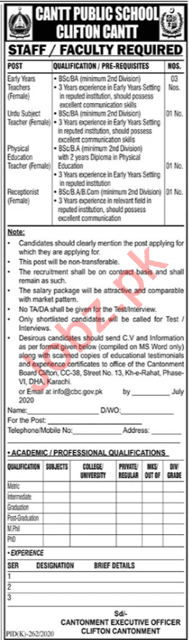 Female Teachers Jobs 2020 in Cantt Public School Clifton