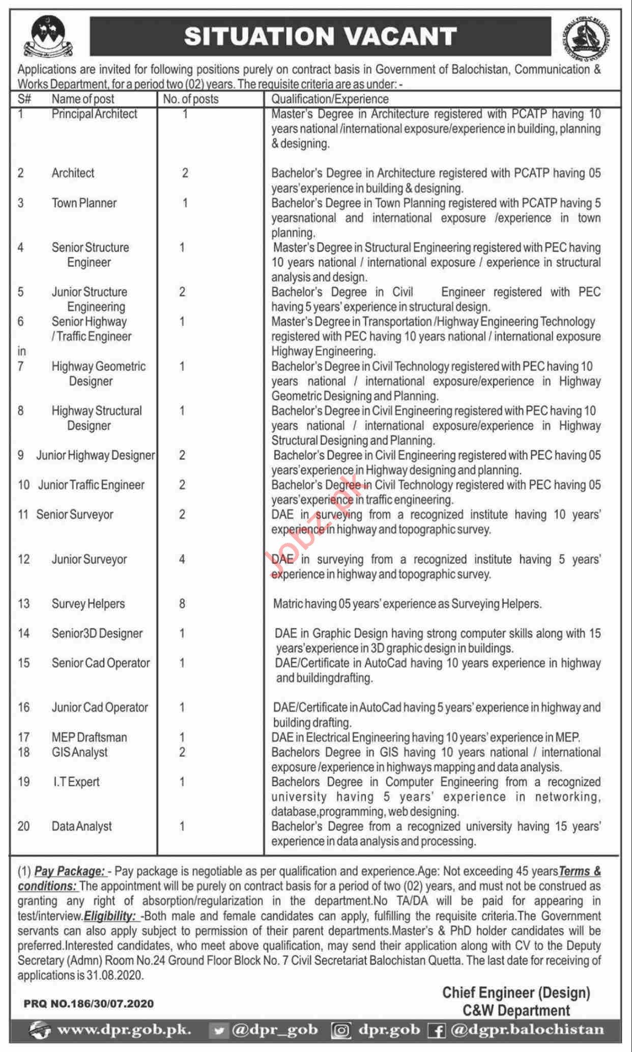 Communication & Works Department C&W Balochistan Jobs 2020