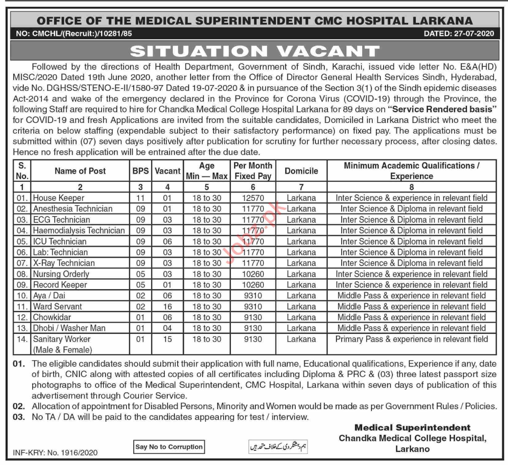 Chandka Medical College CMC Hospital Larkana Jobs 2020