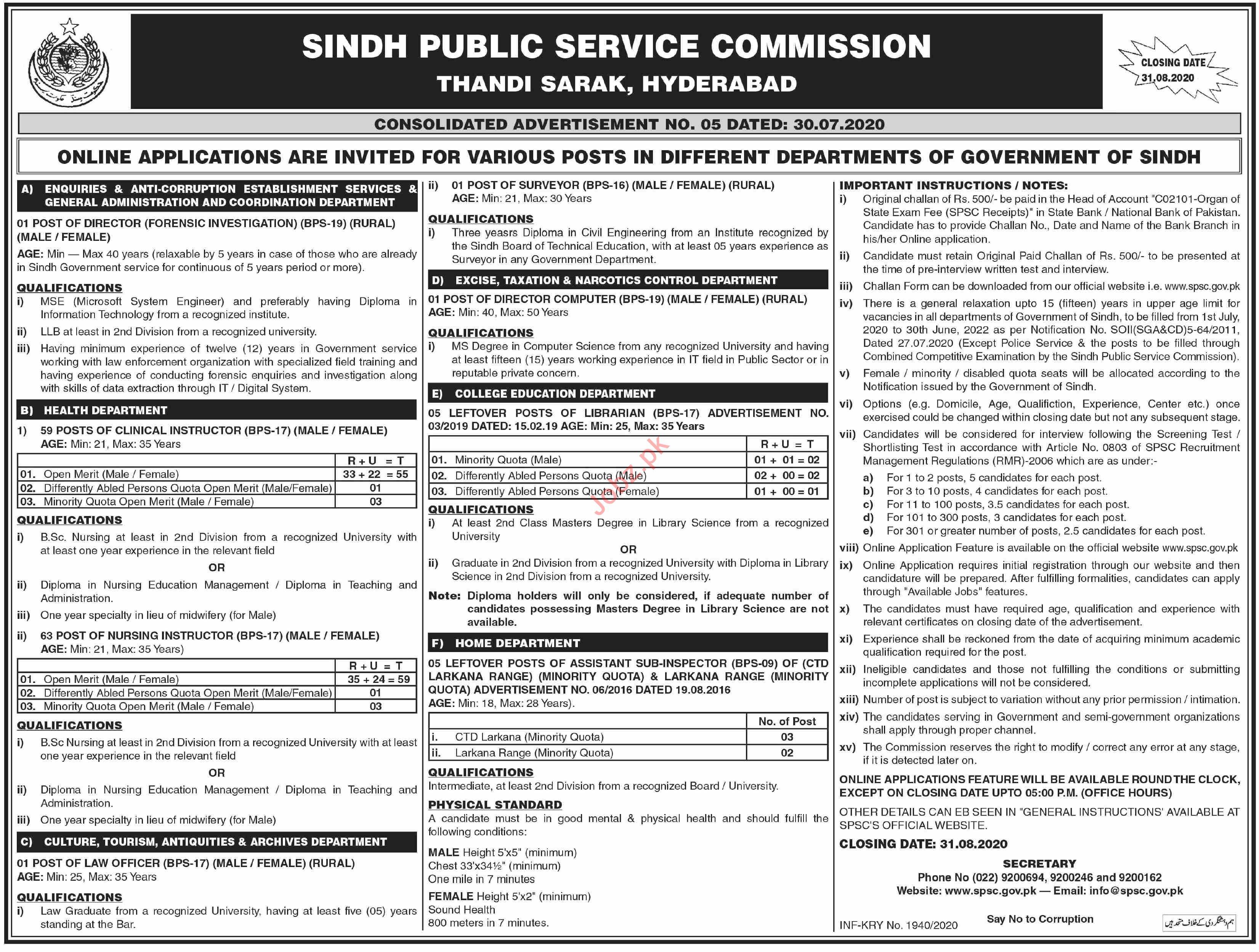 Sindh Public Service Commission SPSC Jobs August 2020