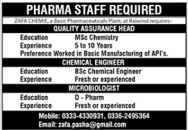 Pharma Staff Jobs 2020 in Raiwind Lahore