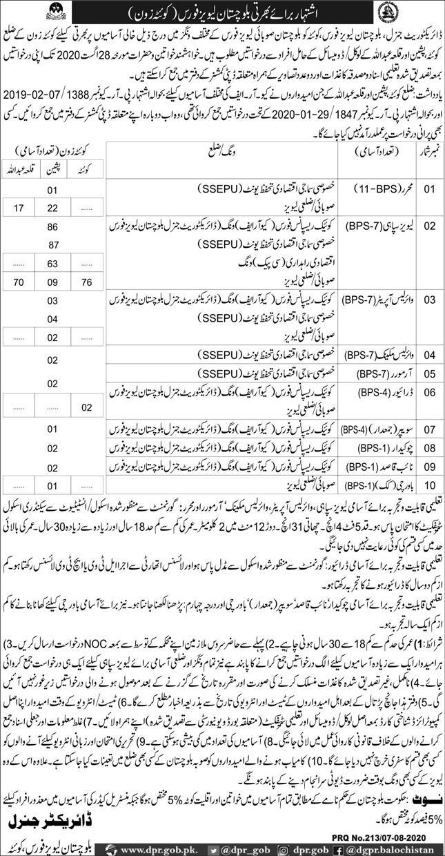 Balochistan Levies Force Jobs 2020 in Quetta Zone
