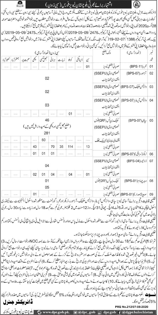 Balochistan Levies Force Jobs 2020 in Sibi Zone