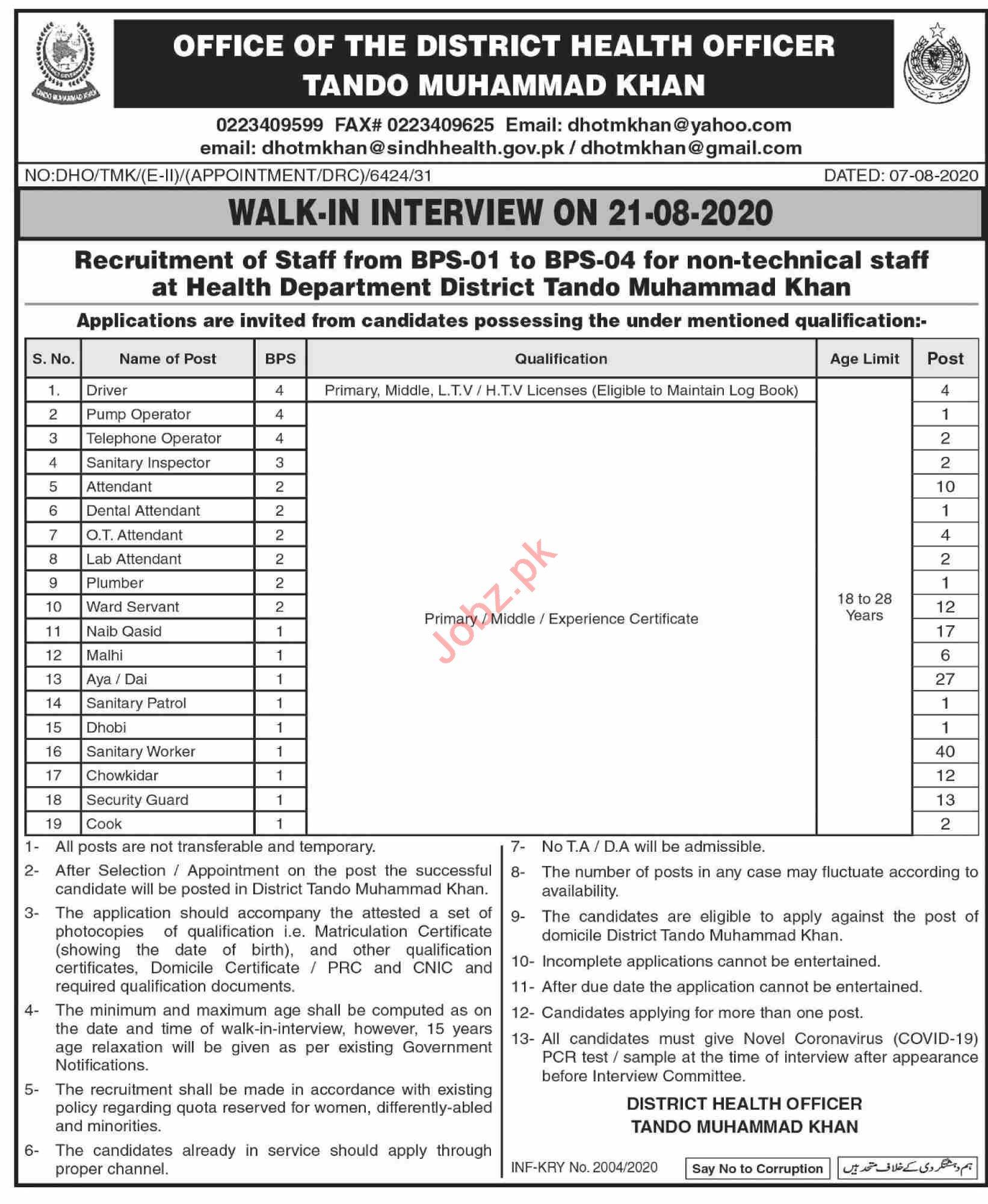 Health Department TM Khan Jobs 2020 for Aya & Sweeper