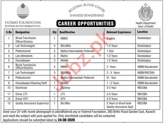 Fatimid Foundation Shaheed Benazirabad Jobs 2020