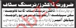 Doctors & Nursing Staff Jobs 2020 in Al Syed Hospital Taxila