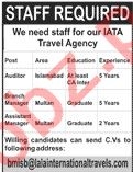 Auditor & Branch Manager Jobs 2020 in Islamabad