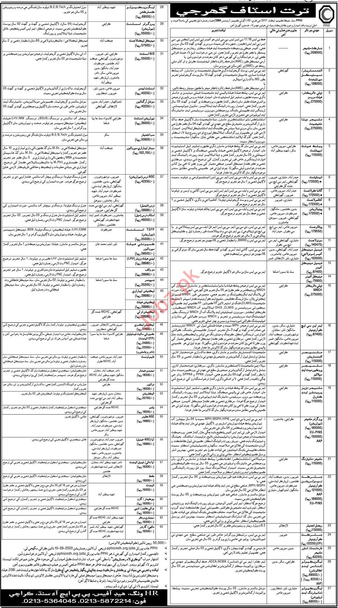 PPHI Sindh Jobs 2020 for Medical Officer & Technicians