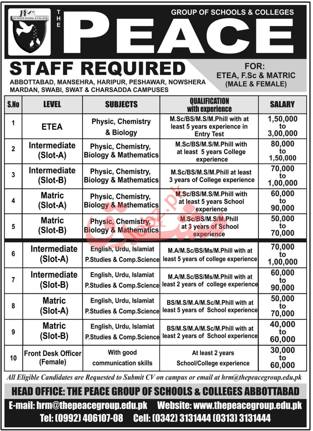 Peace Group of Schools & Colleges Abbottabad Jobs 2020