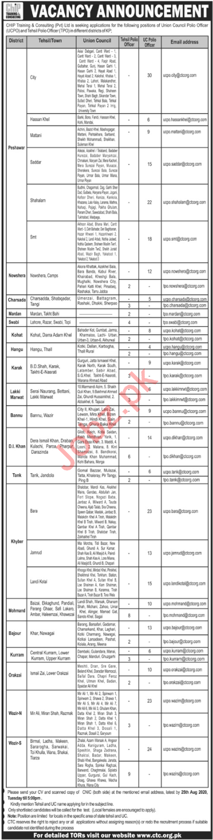 CHIP Training & Consulting KP Jobs for TPO & UCPO Officer