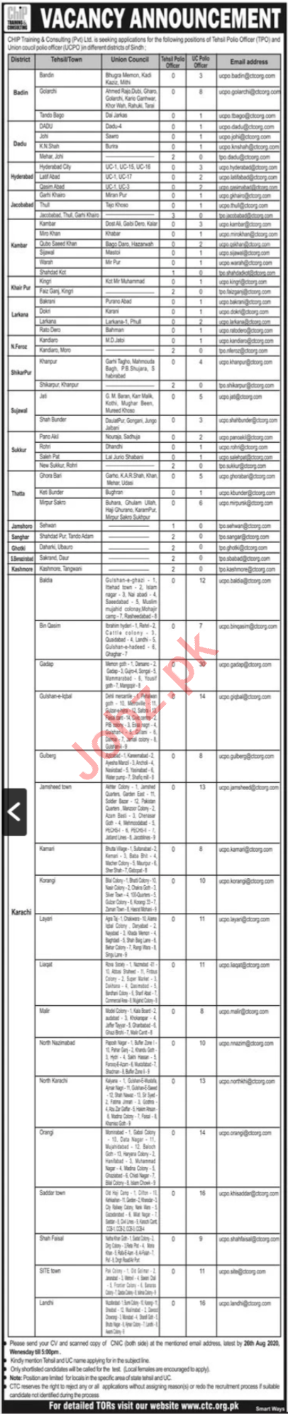 CTC CHIP Training & Consulting Sindh Jobs 2020 TPO Officer