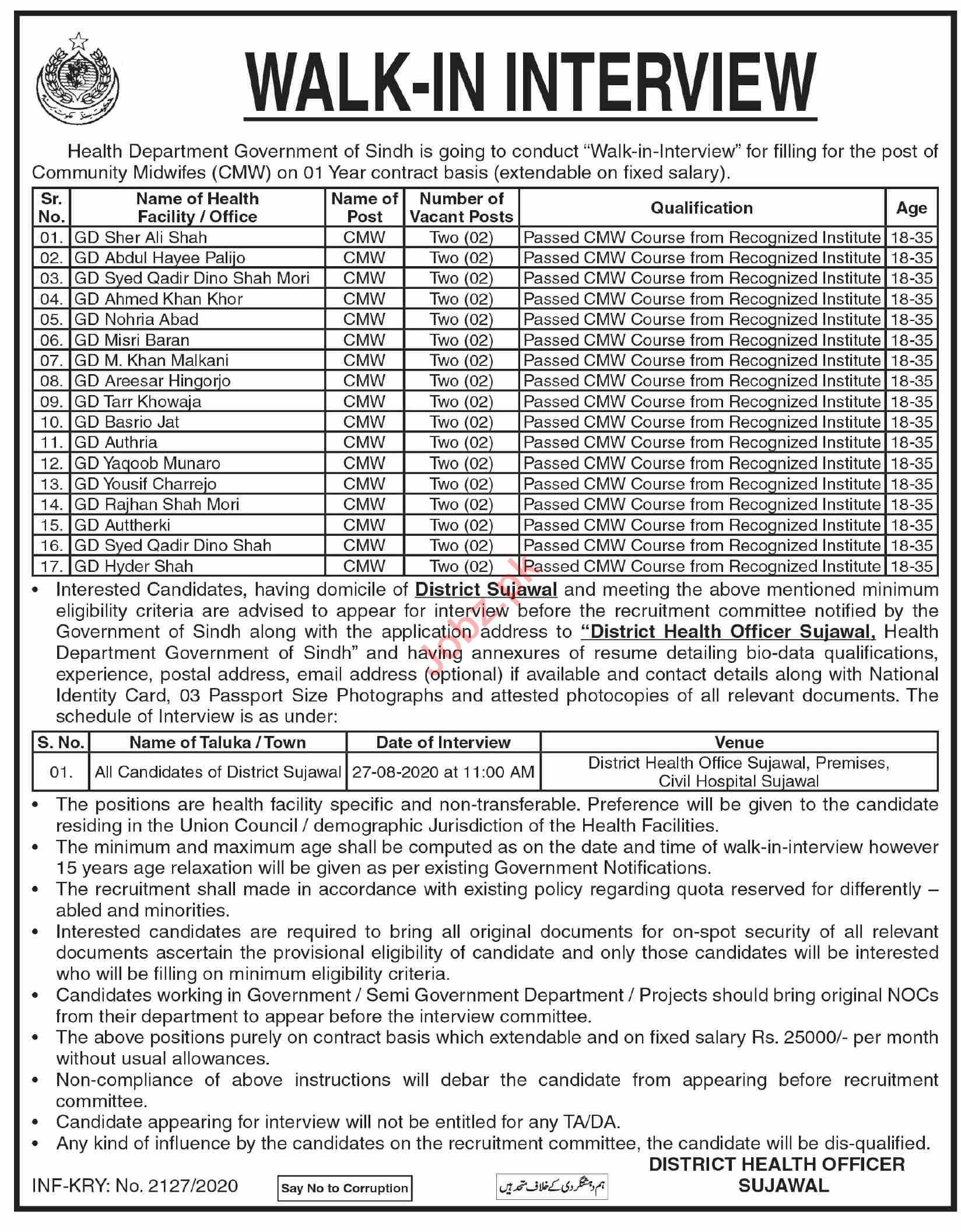 Health Department Sujawal Jobs Interview 2020 for CMW