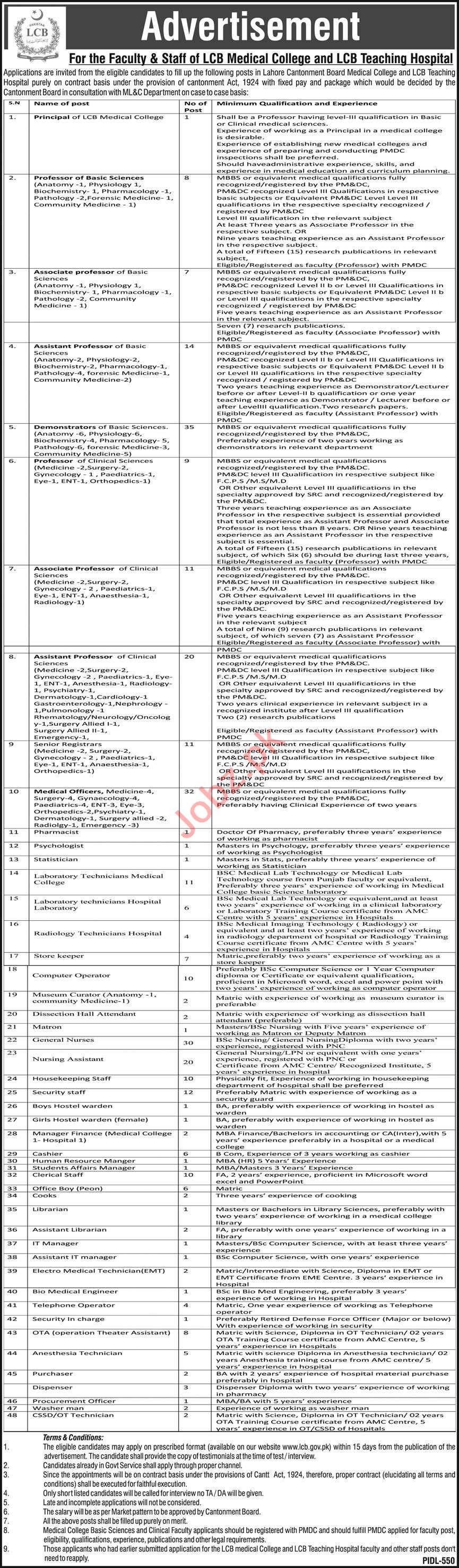 LCB Medical College & LCB Teaching Hospital Jobs 2020