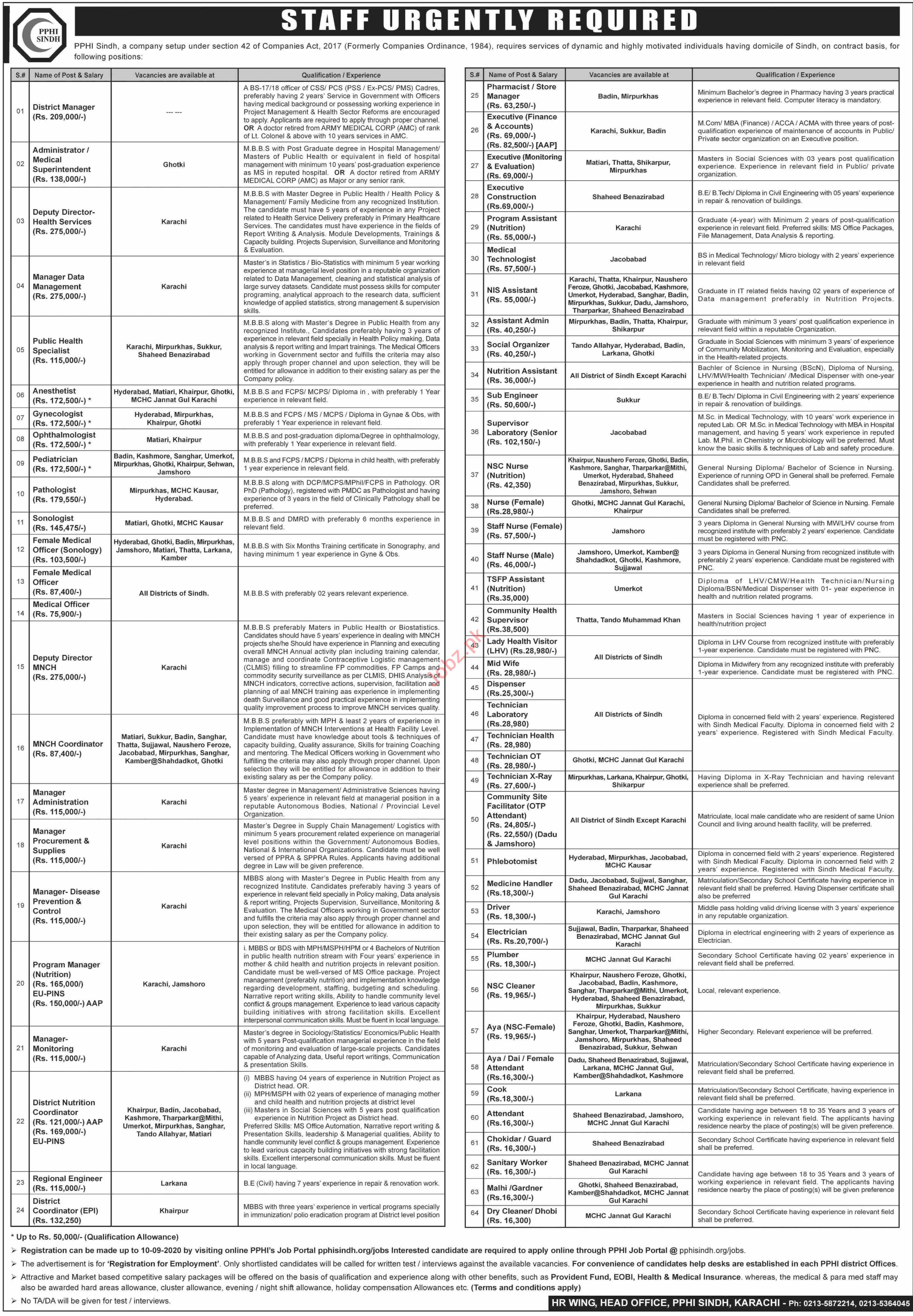PPHI Sindh Jobs 2020 Medical Specialist & Medical Officer