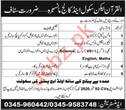 Al Quran Beacon School & College Mansehra Jobs 2020