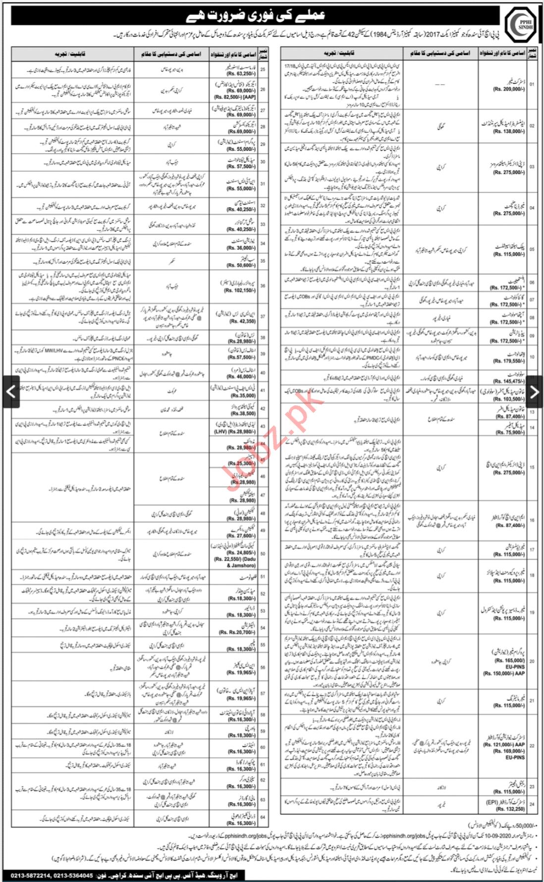 PPHI Sindh Jobs 2020 for Deputy Director & Coordinator