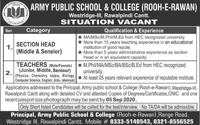 Army Public School & College Jobs 2020 in Rawalpindi Cantt