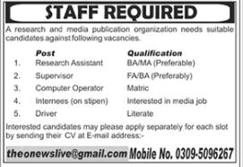 Publication Organization Jobs 2020 in Islamabad