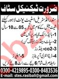 Hydraulic Technician & Welder Jobs 2020 in Lahore