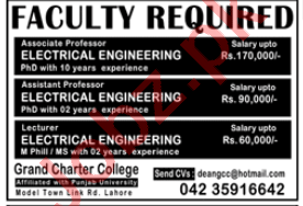 Grand Charter College Model Town Lahore Jobs 2020