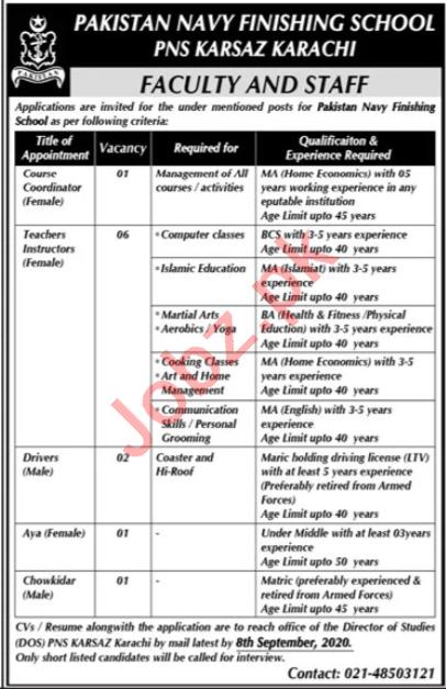 Pakistan Navy Finishing School PNS Jobs 2020 for Teachers