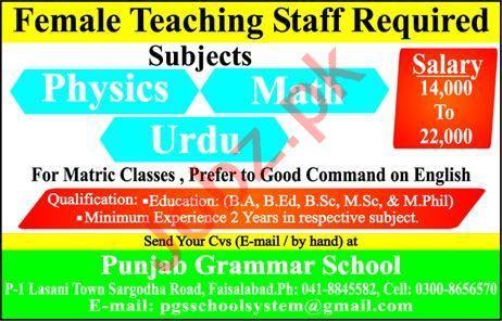 Punjab Grammar School Faisalabad Jobs Female Teaching Staff