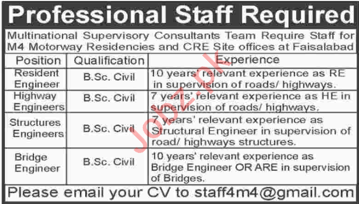 Resident Engineer & Civil Engineer Jobs 2020