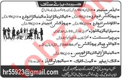 Production Engineer & Quality Checker Production Jobs 2020