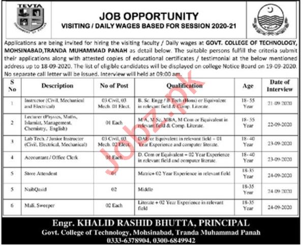 Govt College of Technology GCT Taranda Muhammad Panah Jobs