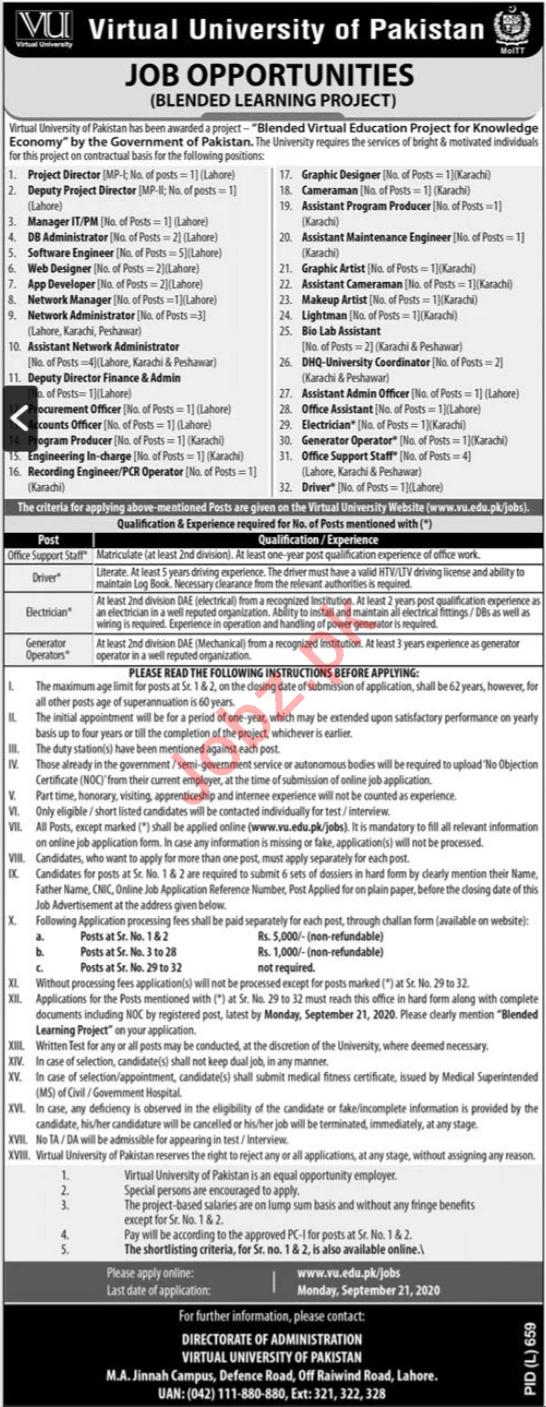 Virtual University of Pakistan Managmeent Jobs 2020