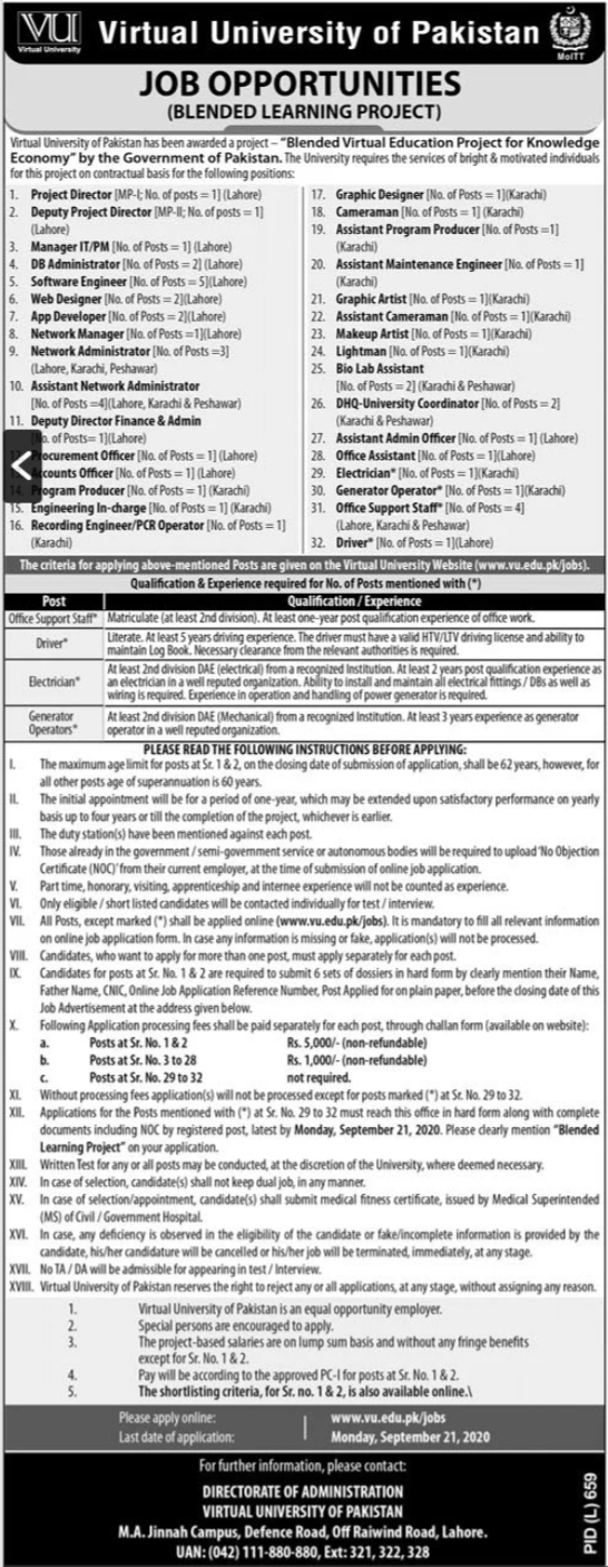 Virtual University of Pakistan Jobs 2020 in Lahore & Karachi