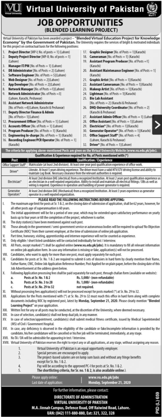 Virtual University of Pakistan VU Jobs 2020