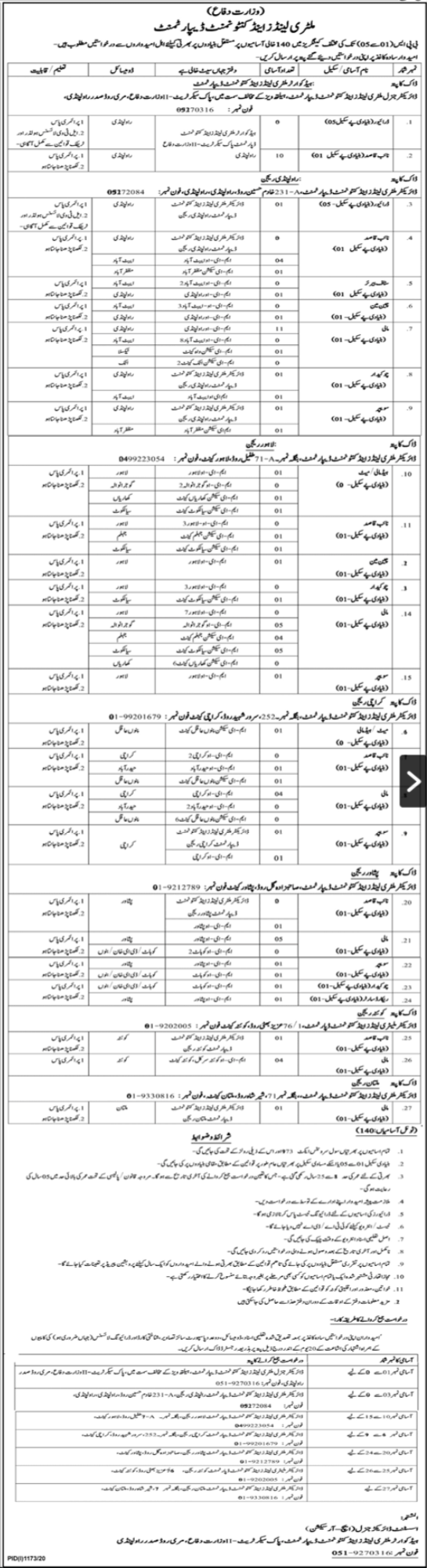 Military Lands & Cantonment Department Jobs 2020