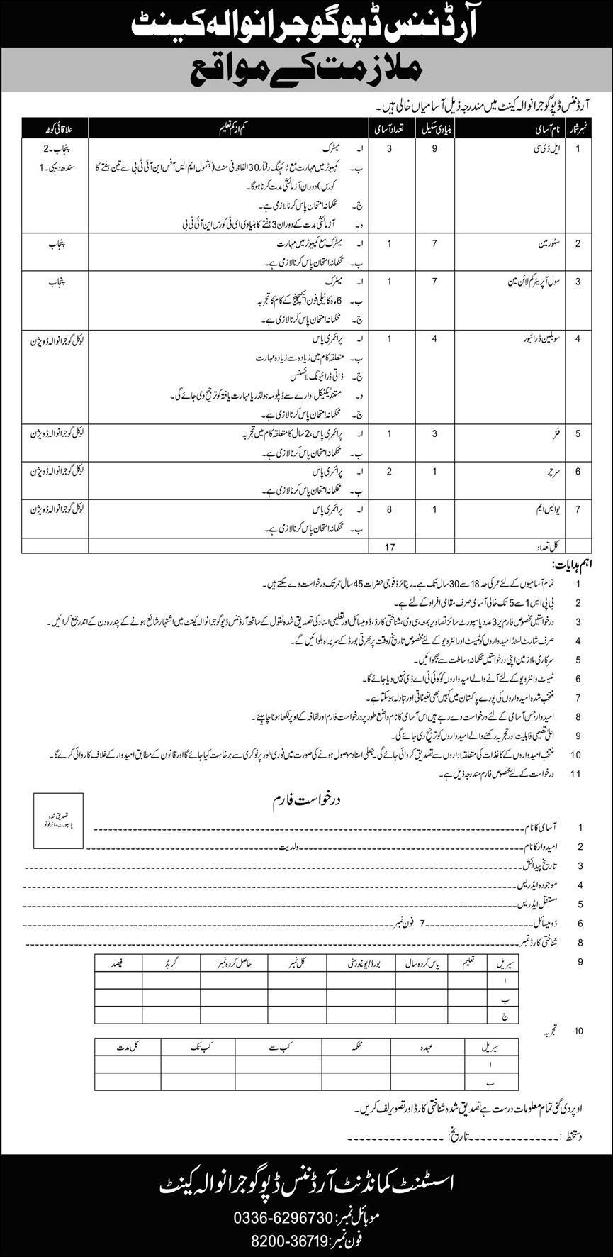 Pakistan Army Ordnance Depot Gujranwala Cantt Jobs 2020