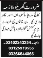 House Staff Jobs 2020 in Manshera KPK
