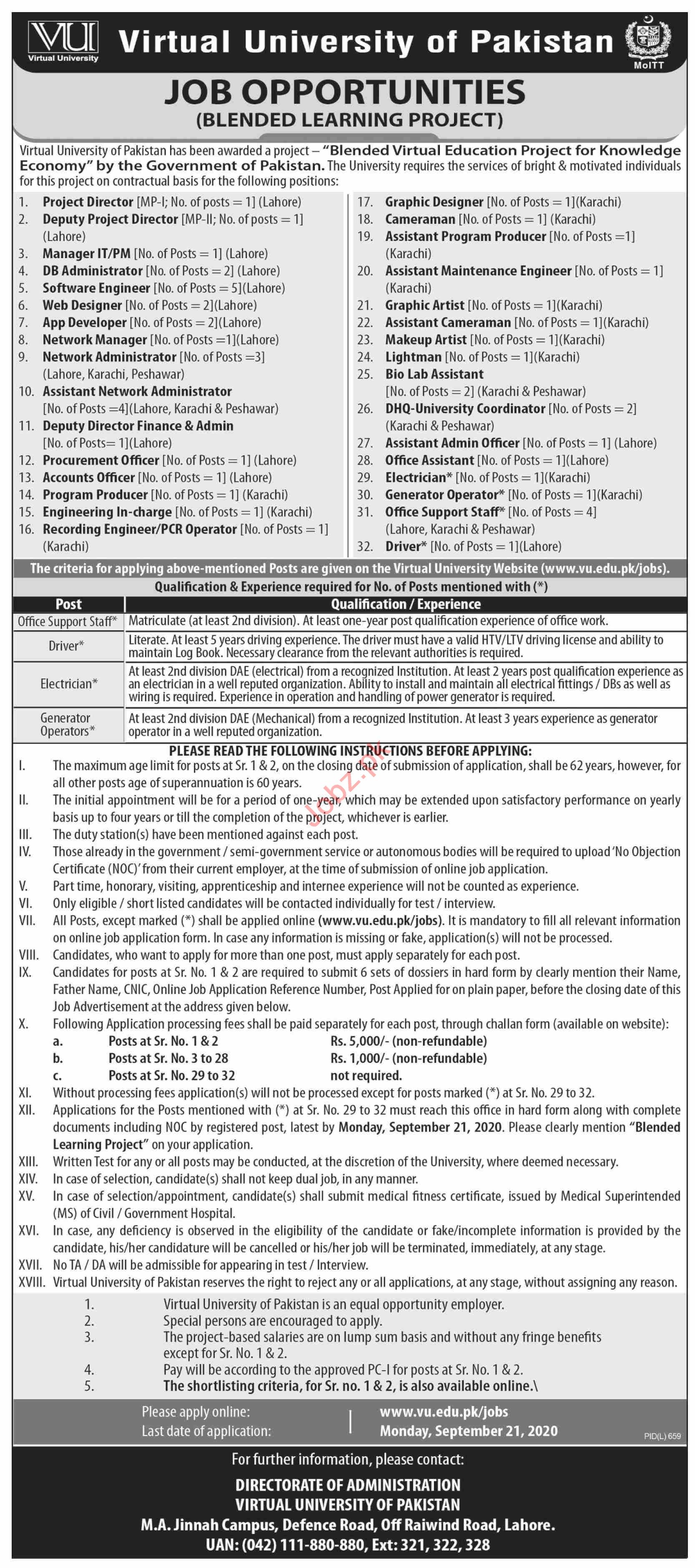 Virtual University of Pakistan VU Jobs 2020