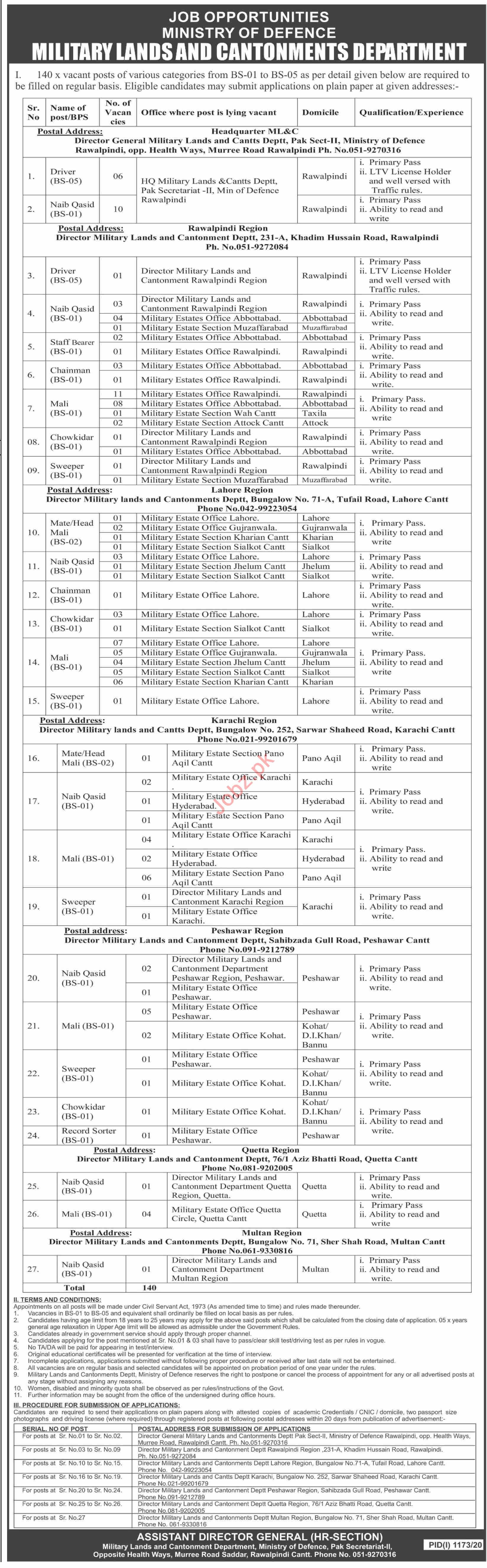 Military Lands & Cantonment Department Jobs 2020 for Drivers