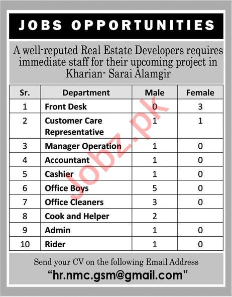 Manager Operation & Accountant Jobs 2020 in Kharian