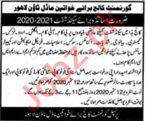 Government College for Women Model Town Lahore Jobs 2020