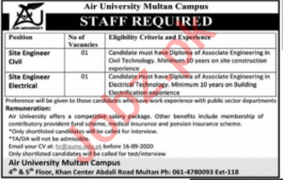 Air University AU Multan Campus Jobs 2020 for Engineer