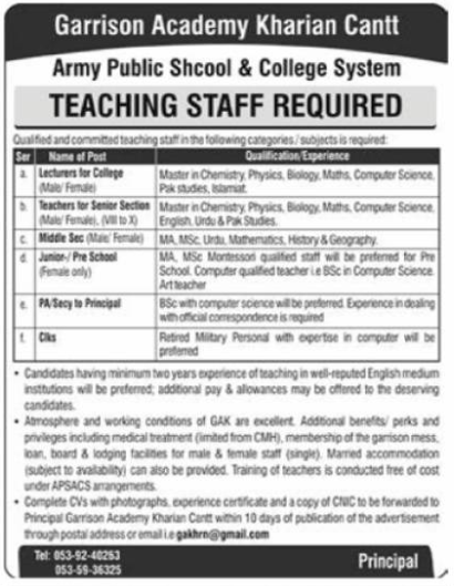 Garrison Academy Kharian Cantt Jobs 2020 For Teaching Staff