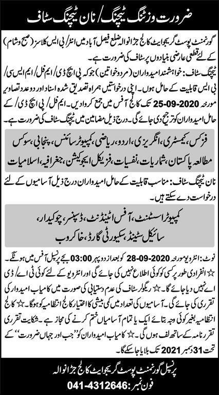 Government Postgraduate College Jobs 2020 in Faisalabad