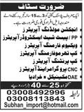 Plastic Company Jobs 2020 in Lahore