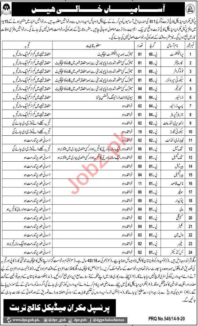 Makran Medical College MMC Turbat Jobs 2020