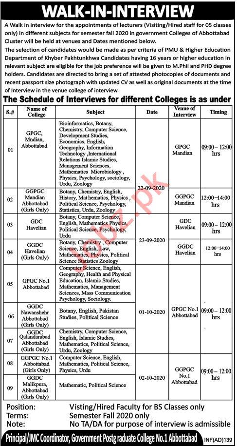Government Postgraduate College No 1 Abbottabad Jobs 2020