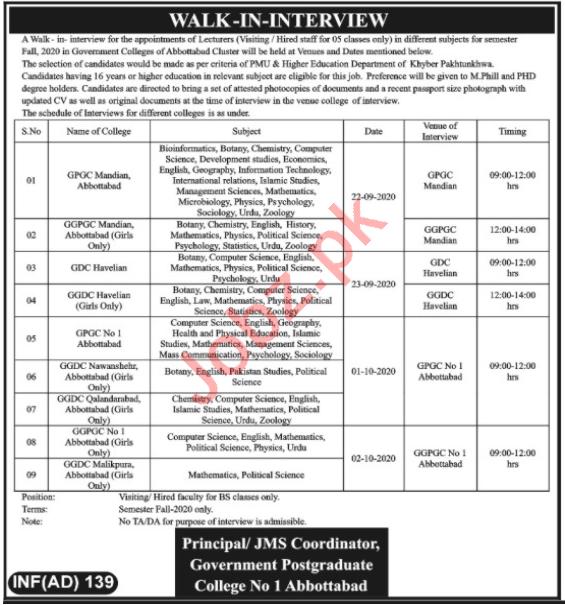 Govt Postgraduate College No 1 Abbottabad Jobs Interview