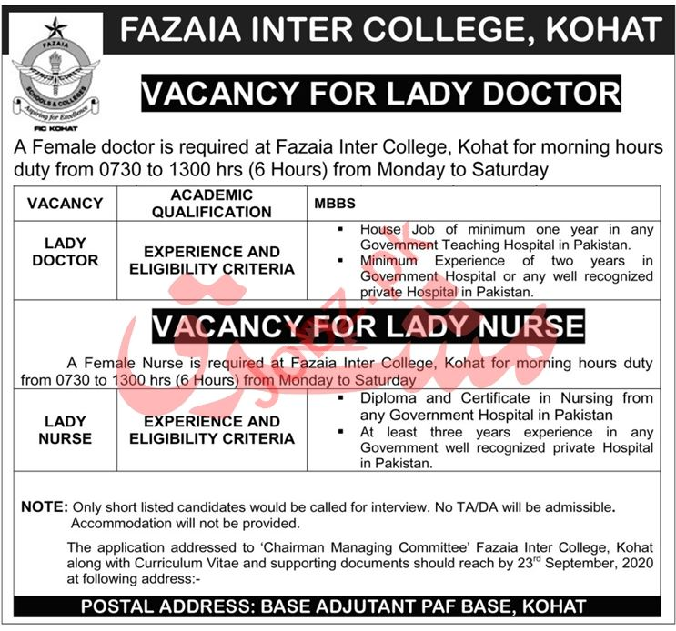 Fazaia Inter College FIC Kohat Jobs 2020 for Lady Doctor